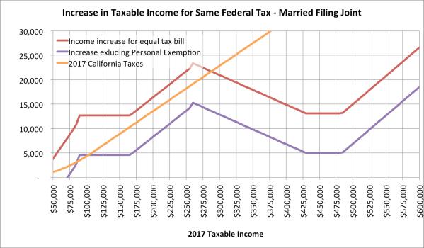 TaxResult