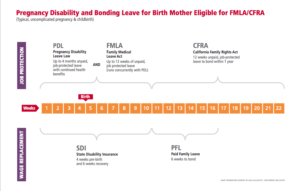 My 16 Week Maternity Leave Plan Stacking Pennies